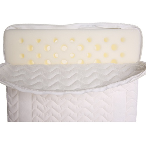 Baby Acid Reflux Support Pillow
