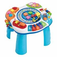 BL2702 Educational Activity Table - Turkish Speaking
